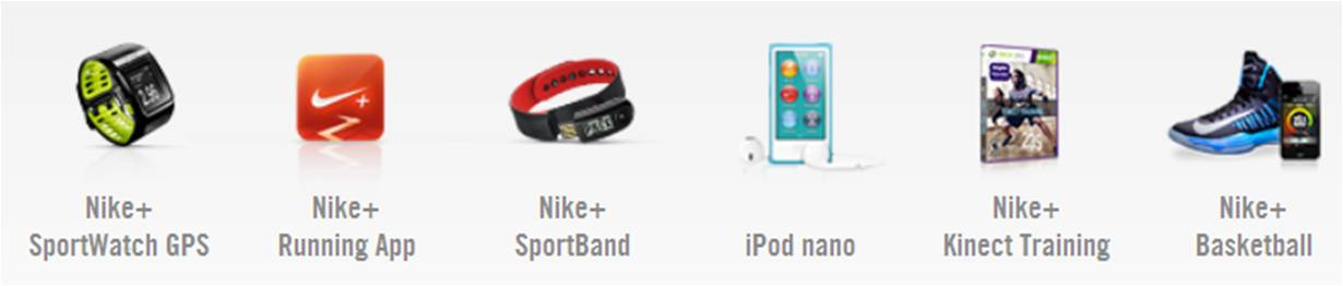new style 25191 6158a Nike Onlineshop Nike+ Produkte